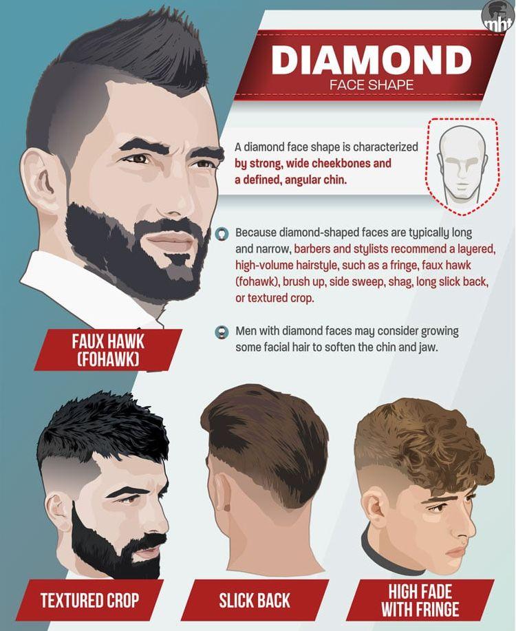 ダイヤモンド型に似合う髪型 バーバースタイル